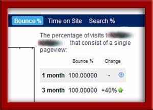 Tanzsportseite mit bounce-off von 100%; Bild: alexa.com