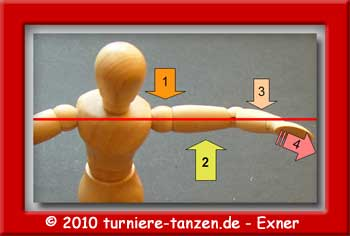 Armhaltung Standard1; Bild+Idee: Exner