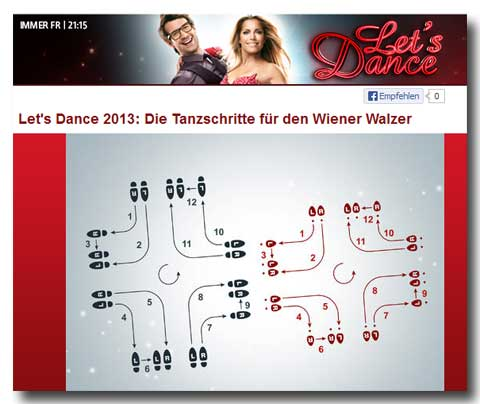 RTL - Let's dance - Tanzschritte Wiener Walzer